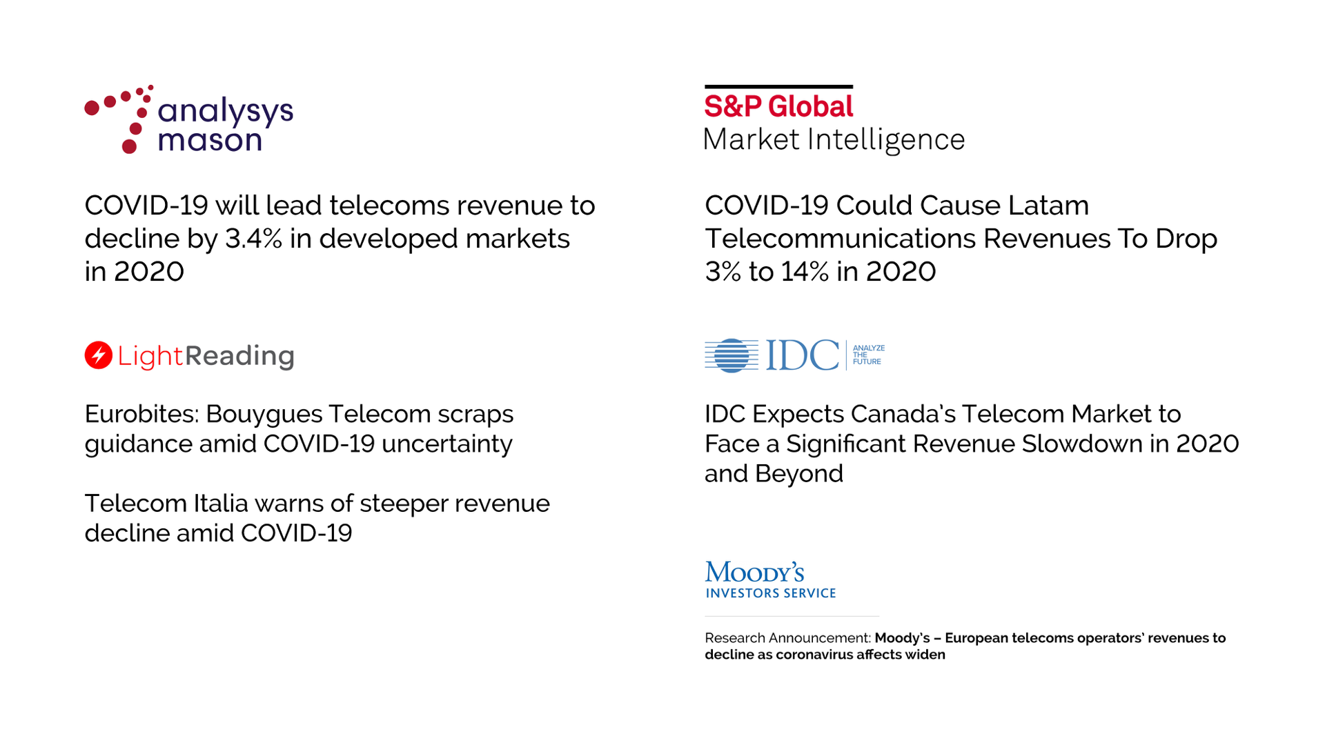 Covid-19 telecoms headlines