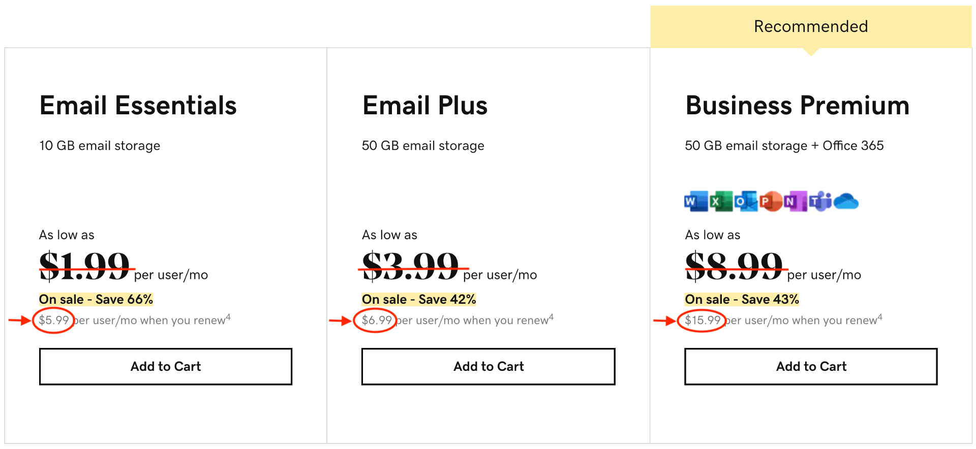 Hosting Provider - example email pricing - as at July 2020